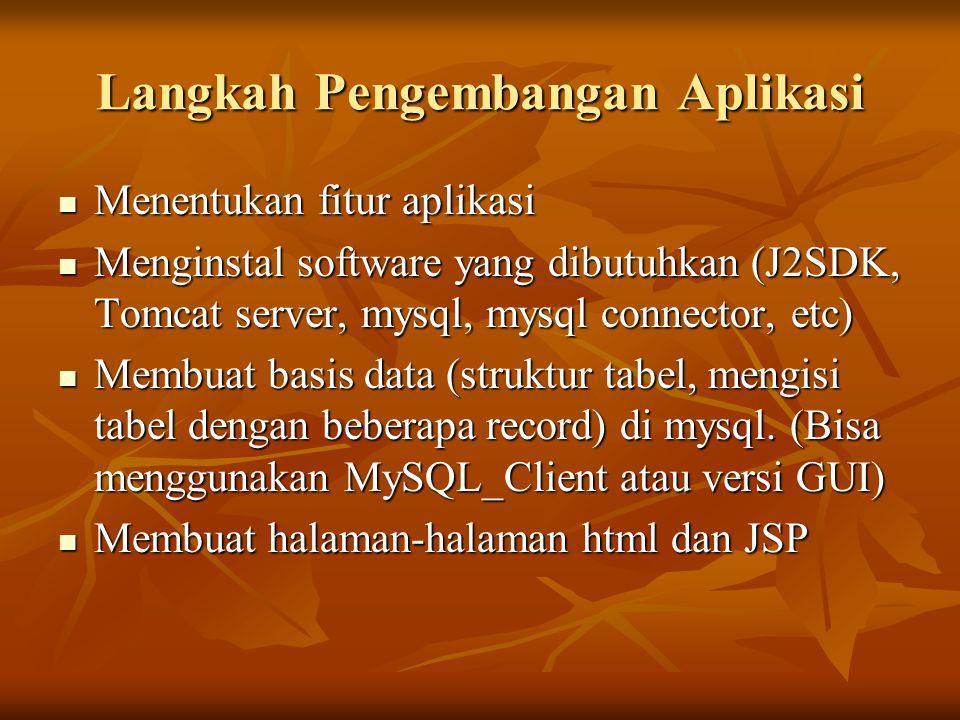 Langkah Pengembangan Aplikasi Menentukan fitur aplikasi Menentukan fitur aplikasi Menginstal software yang dibutuhkan (J2SDK, Tomcat server, mysql, my