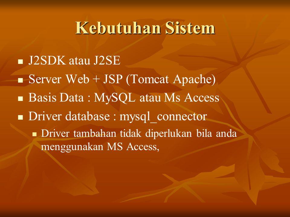 Langkah Pengembangan Aplikasi Menentukan fitur aplikasi Menentukan fitur aplikasi Menginstal software yang dibutuhkan (J2SDK, Tomcat server, mysql, mysql connector, etc) Menginstal software yang dibutuhkan (J2SDK, Tomcat server, mysql, mysql connector, etc) Membuat basis data (struktur tabel, mengisi tabel dengan beberapa record) di mysql.