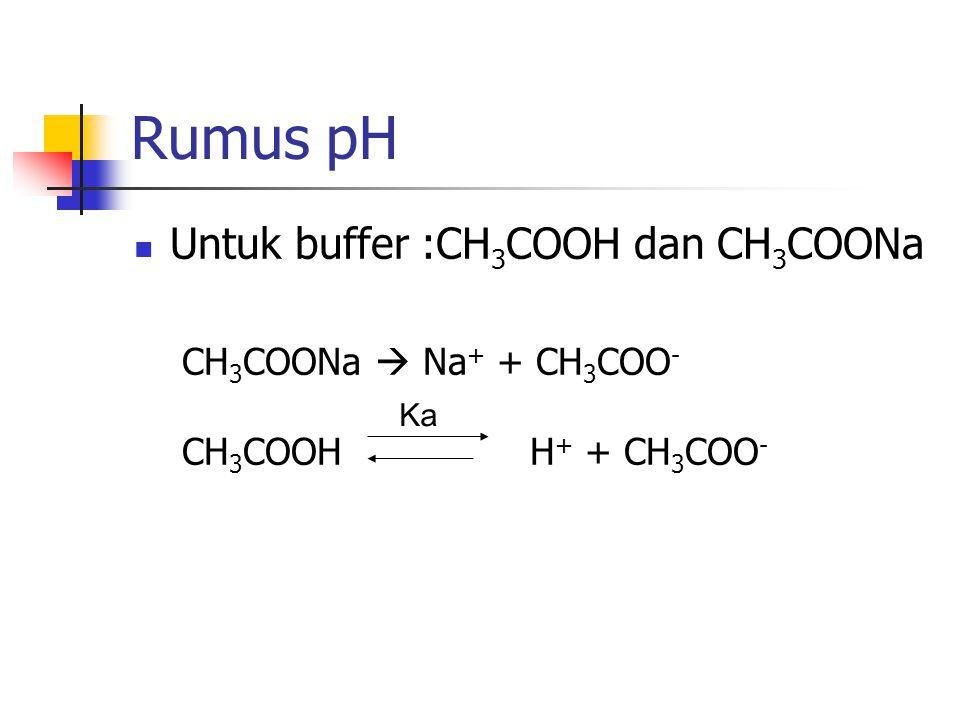 Rumus pH Untuk buffer :CH 3 COOH dan CH 3 COONa CH 3 COONa  Na + + CH 3 COO - CH 3 COOH H + + CH 3 COO - Ka