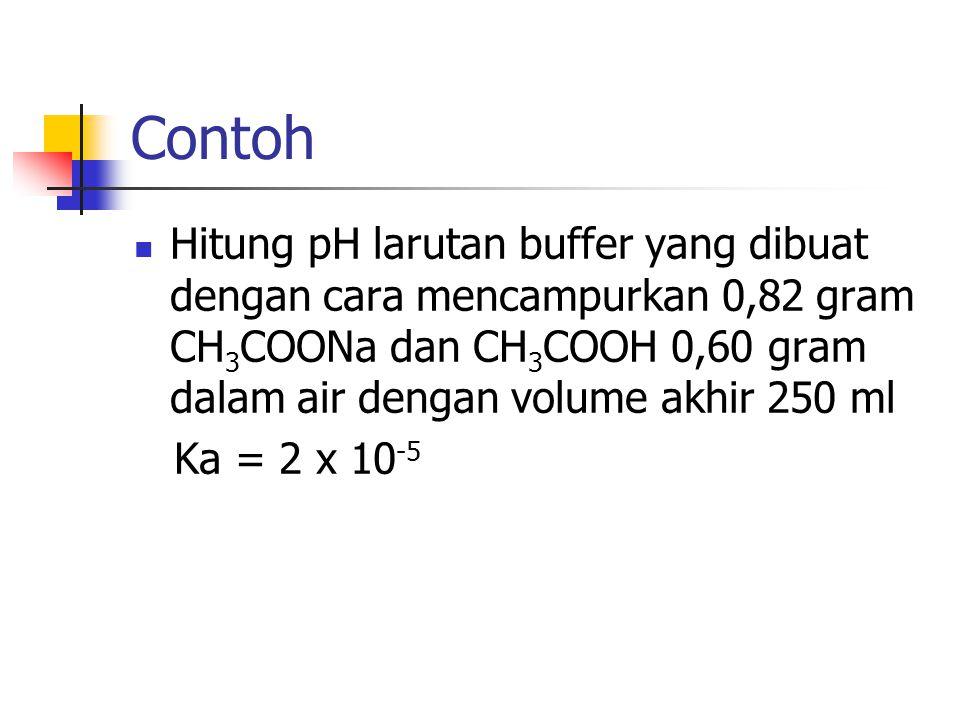 Contoh Hitung pH larutan buffer yang dibuat dengan cara mencampurkan 0,82 gram CH 3 COONa dan CH 3 COOH 0,60 gram dalam air dengan volume akhir 250 ml