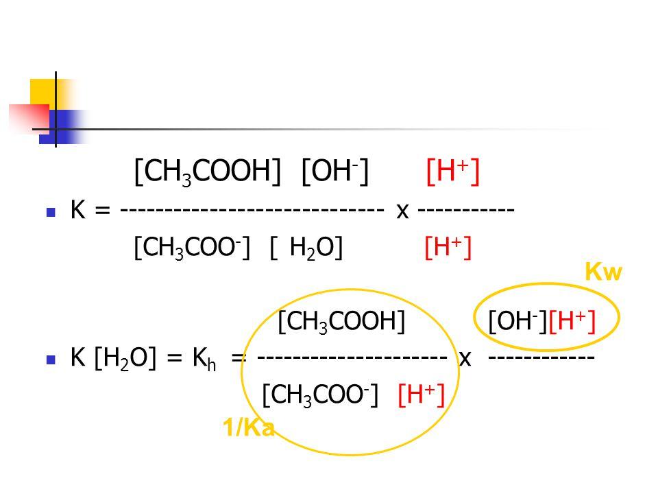 pH = pKa + log ----------- [asam]