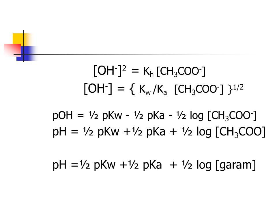 [OH - ] 2 = K h [CH 3 COO - ] [OH - ] = { K w /K a [CH 3 COO - ] } 1/2 pOH = ½ pKw - ½ pKa - ½ log [CH 3 COO - ] pH = ½ pKw +½ pKa + ½ log [CH 3 COO]