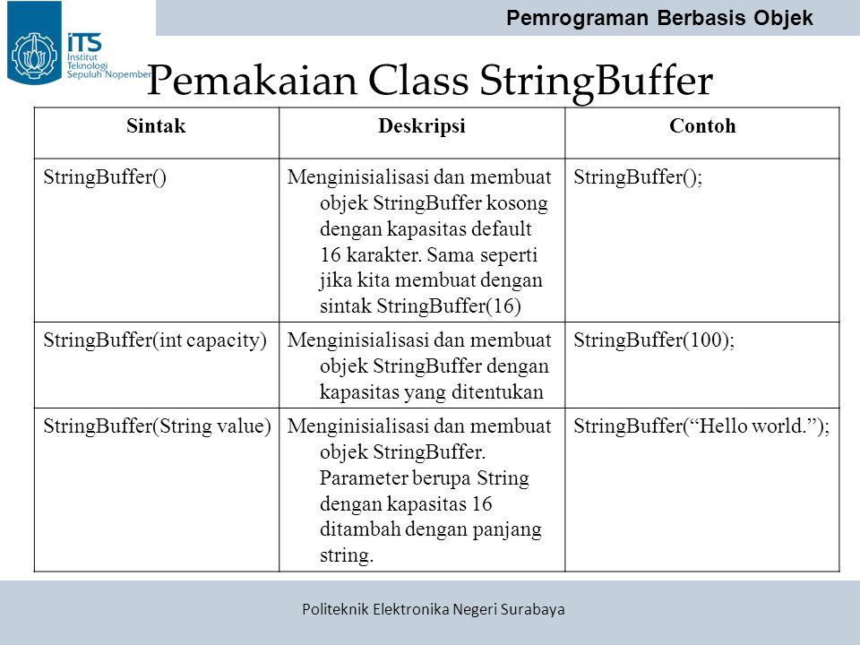 Pemrograman Berbasis Objek Politeknik Elektronika Negeri Surabaya Pemakaian Class StringBuffer SintakDeskripsiContoh StringBuffer()Menginisialisasi da
