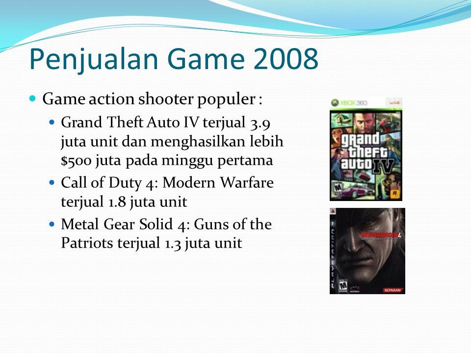 Game action shooter populer : Grand Theft Auto IV terjual 3.9 juta unit dan menghasilkan lebih $500 juta pada minggu pertama Call of Duty 4: Modern Warfare terjual 1.8 juta unit Metal Gear Solid 4: Guns of the Patriots terjual 1.3 juta unit Penjualan Game 2008