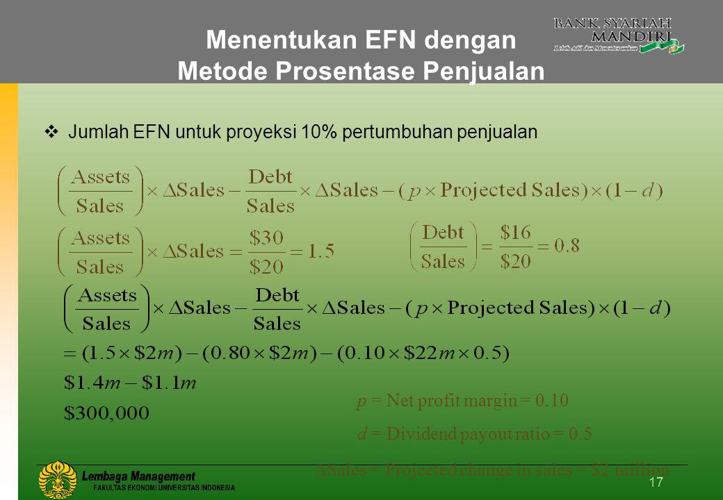17 Menentukan EFN dengan Metode Prosentase Penjualan  Jumlah EFN untuk proyeksi 10% pertumbuhan penjualan p = Net profit margin = 0.10 d = Dividend payout ratio = 0.5  Sales = Projected change in sales = $2 million