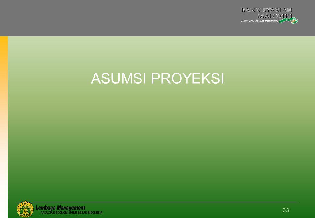33 ASUMSI PROYEKSI
