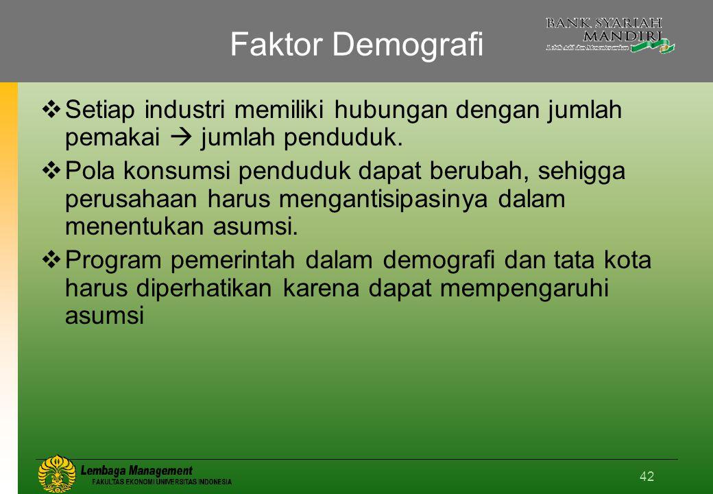 42 Faktor Demografi  Setiap industri memiliki hubungan dengan jumlah pemakai  jumlah penduduk.