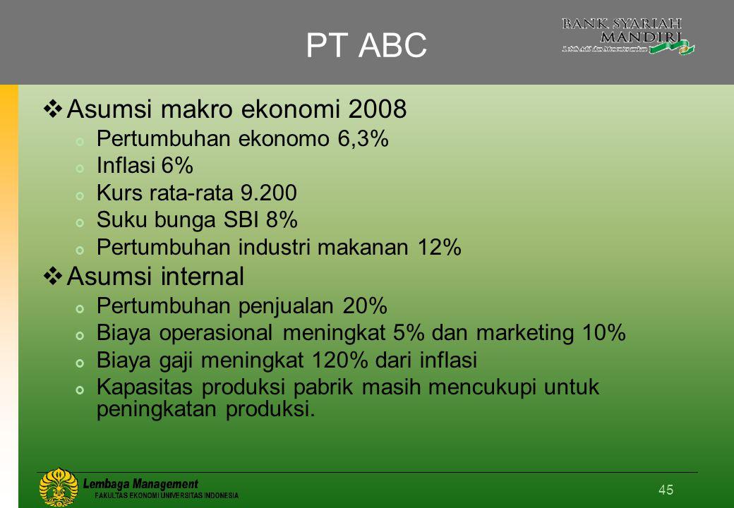 45 PT ABC  Asumsi makro ekonomi 2008  Pertumbuhan ekonomo 6,3%  Inflasi 6%  Kurs rata-rata 9.200  Suku bunga SBI 8%  Pertumbuhan industri makanan 12%  Asumsi internal  Pertumbuhan penjualan 20%  Biaya operasional meningkat 5% dan marketing 10%  Biaya gaji meningkat 120% dari inflasi  Kapasitas produksi pabrik masih mencukupi untuk peningkatan produksi.