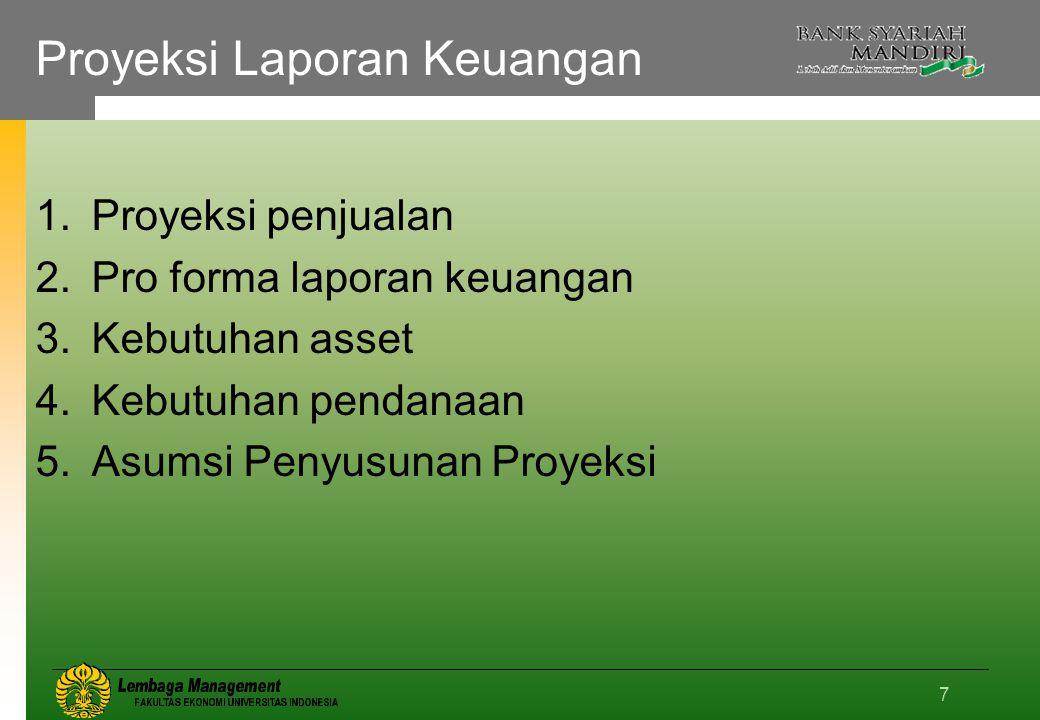 7 Proyeksi Laporan Keuangan 1.Proyeksi penjualan 2.Pro forma laporan keuangan 3.Kebutuhan asset 4.Kebutuhan pendanaan 5.Asumsi Penyusunan Proyeksi