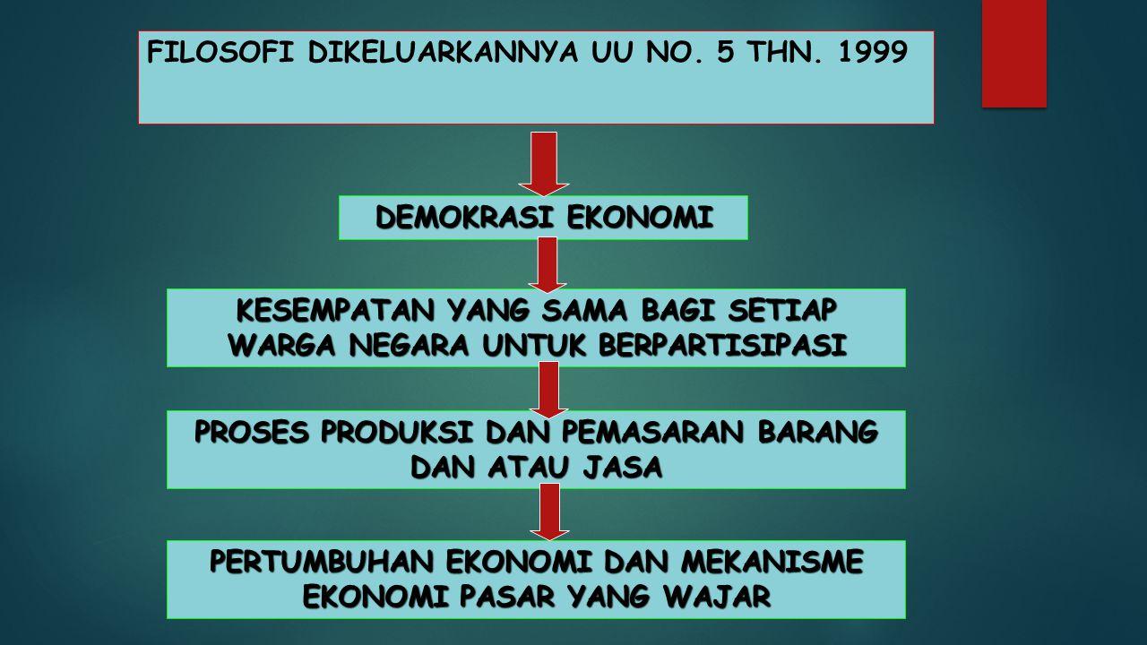UU ANTI MONOPOLI DI INDONESIA  UTK MENCIPTAKAN PERSAINGAN SEHAT UNTUK MENCAPAI EKONOMI PASAR YANG EFISIEN.  AGAR SEMBER DAYA ALAM TERALOKASIKAN SECA