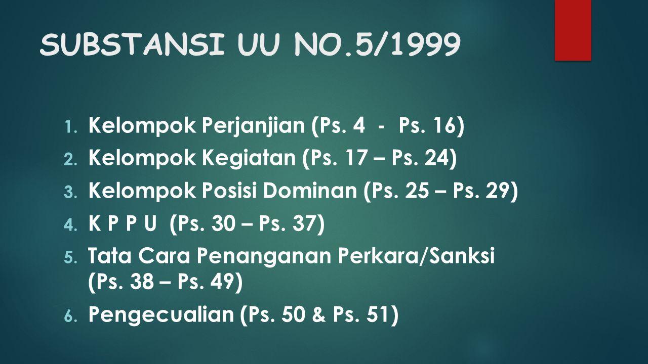 ASAS UU NO. 5 TAHUN 1999  PELAKU USAHA DI INDONESIA DALAM MENJALANKAN KEGIATAN USAHANYA BERASASKAN DEMOKRASI EKONOMI DENGAN MEMPERHATIKAN KESEIMBANGA