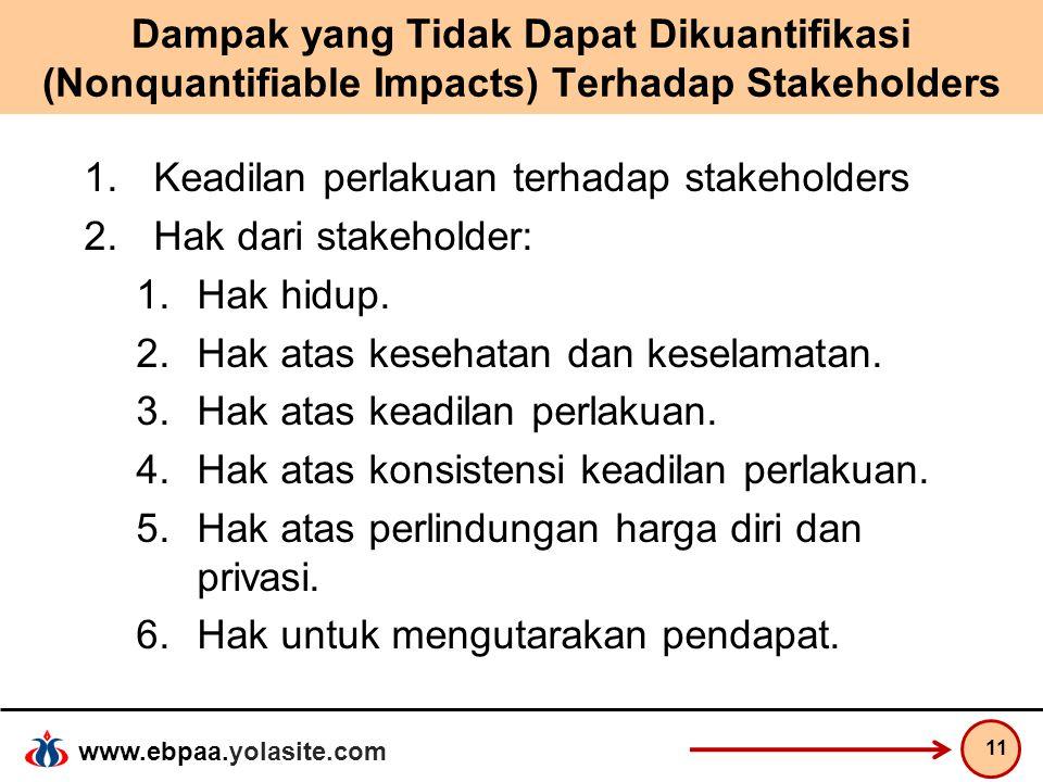 www.ebpaa.yolasite.com Dampak yang Tidak Dapat Dikuantifikasi (Nonquantifiable Impacts) Terhadap Stakeholders 1.Keadilan perlakuan terhadap stakeholde