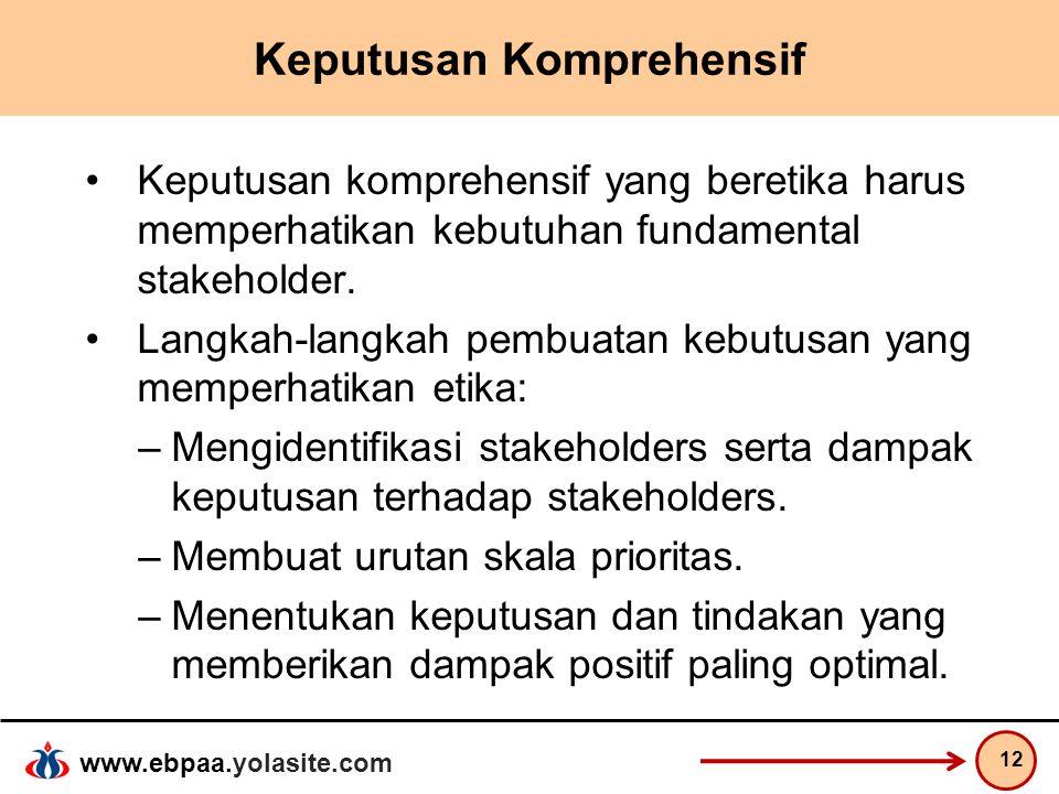 www.ebpaa.yolasite.com Keputusan Komprehensif Keputusan komprehensif yang beretika harus memperhatikan kebutuhan fundamental stakeholder. Langkah-lang