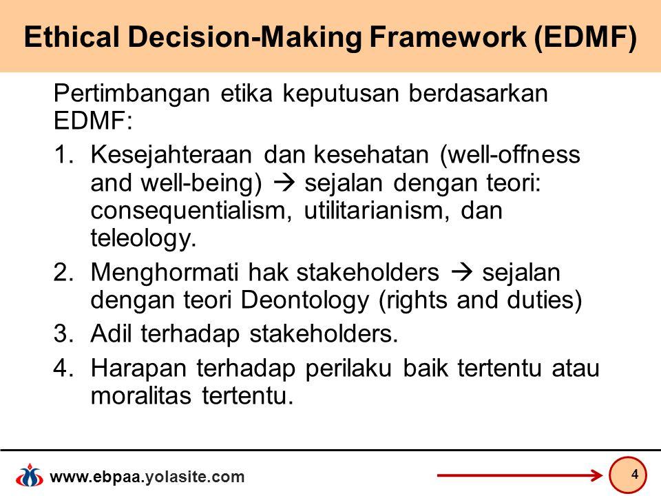 www.ebpaa.yolasite.com Ethical Decision-Making Framework (EDMF) Pertimbangan etika keputusan berdasarkan EDMF: 1.Kesejahteraan dan kesehatan (well-off