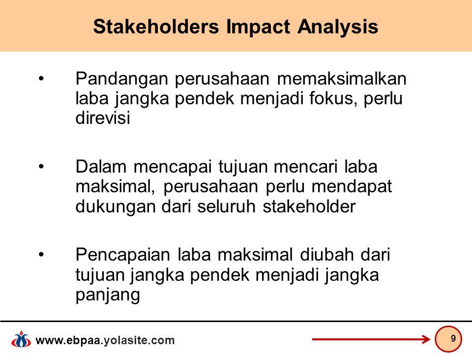 www.ebpaa.yolasite.com Dampak yang Dapat Dikuantifikasi (Quantifiable Impacts) Terhadap Stakeholders 1.Laba 2.Biaya karena polusi atau kerusakan lingkungan yang ditimbulkan oleh keputusan.