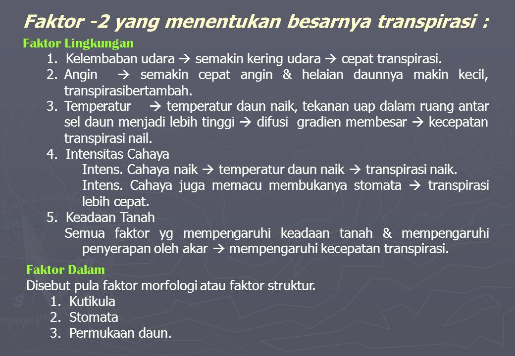Faktor -2 yang menentukan besarnya transpirasi : Faktor Lingkungan 1. Kelembaban udara  semakin kering udara  cepat transpirasi. 2.Angin  semakin c