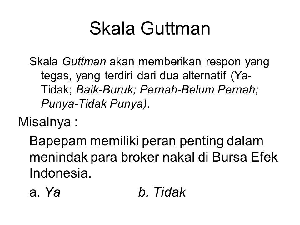 Skala Guttman Skala Guttman akan memberikan respon yang tegas, yang terdiri dari dua alternatif (Ya- Tidak; Baik-Buruk; Pernah-Belum Pernah; Punya-Tid
