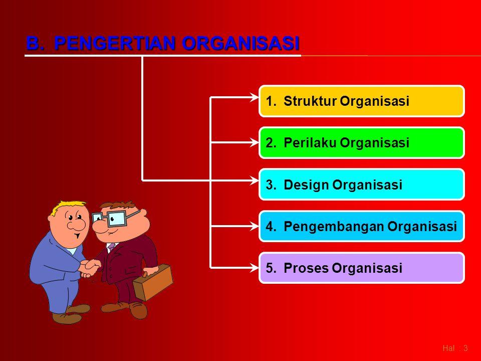 Hal : 3 B.PENGERTIAN ORGANISASI 1.Struktur Organisasi 2.Perilaku Organisasi 3.Design Organisasi 4.Pengembangan Organisasi 5.Proses Organisasi