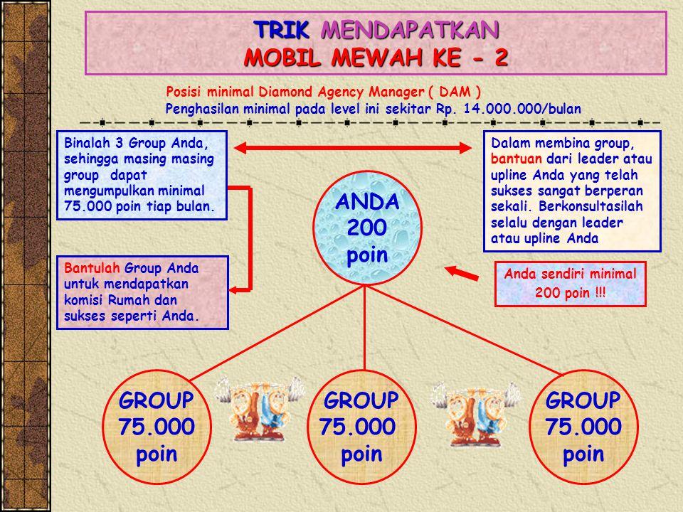 TRIK MENDAPATKAN MOBIL MEWAH KE - 2 ANDA 200 poin GROUP 75.000 poin GROUP 75.000 poin GROUP 75.000 poin Binalah 3 Group Anda, sehingga masing masing g