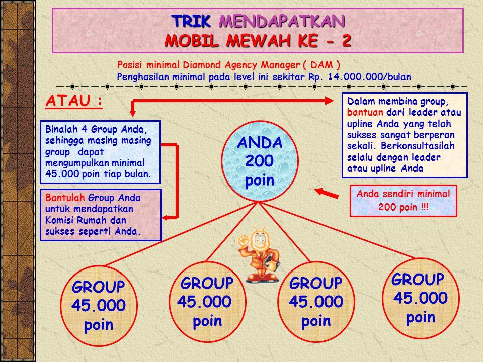 TRIK MENDAPATKAN MOBIL MEWAH KE - 2 ANDA 200 poin GROUP 45.000 poin GROUP 45.000 poin GROUP 45.000 poin GROUP 45.000 poin Binalah 4 Group Anda, sehing