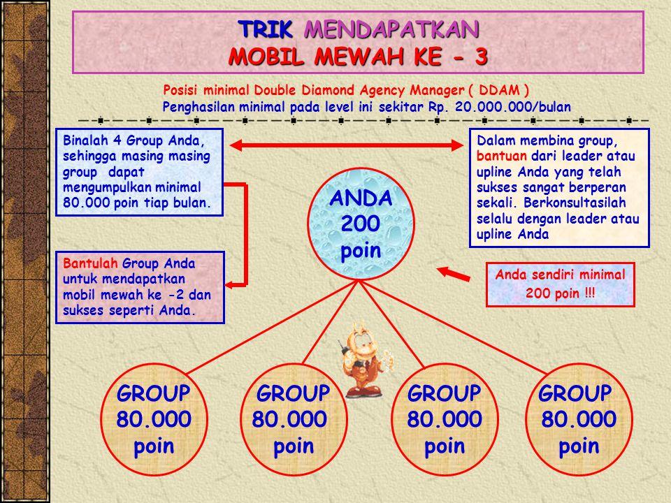 TRIK MENDAPATKAN MOBIL MEWAH KE - 3 ANDA 200 poin GROUP 80.000 poin GROUP 80.000 poin GROUP 80.000 poin GROUP 80.000 poin Binalah 4 Group Anda, sehingga masing masing group dapat mengumpulkan minimal 80.000 poin tiap bulan.