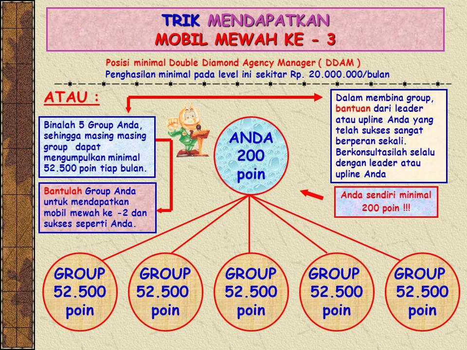 TRIK MENDAPATKAN MOBIL MEWAH KE - 3 ANDA 200 poin GROUP 52.500 poin GROUP 52.500 poin GROUP 52.500 poin GROUP 52.500 poin Binalah 5 Group Anda, sehing