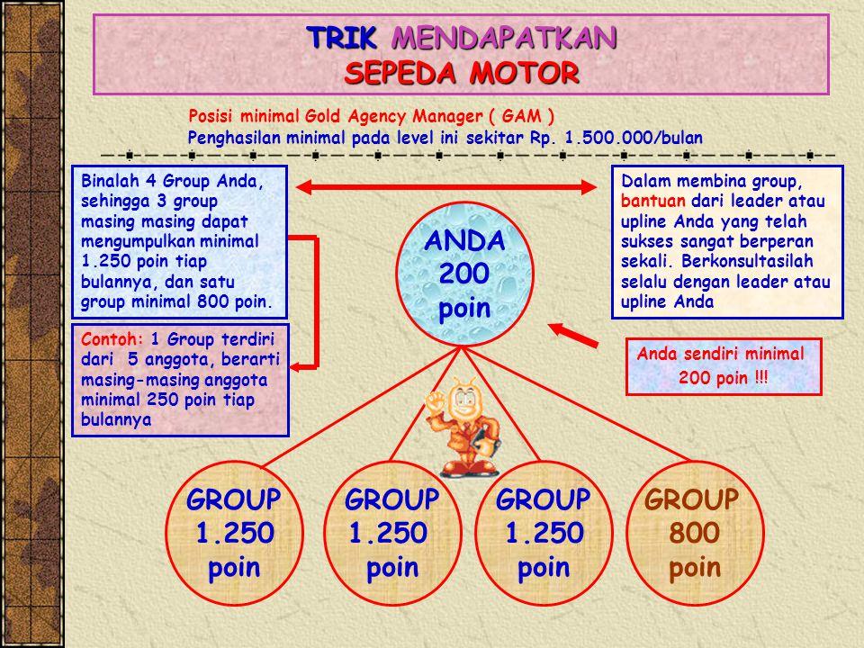 TRIK MENDAPATKAN SEPEDA MOTOR ANDA 200 poin GROUP 1.250 poin GROUP 1.250 poin GROUP 1.250 poin GROUP 800 poin Binalah 4 Group Anda, sehingga 3 group m
