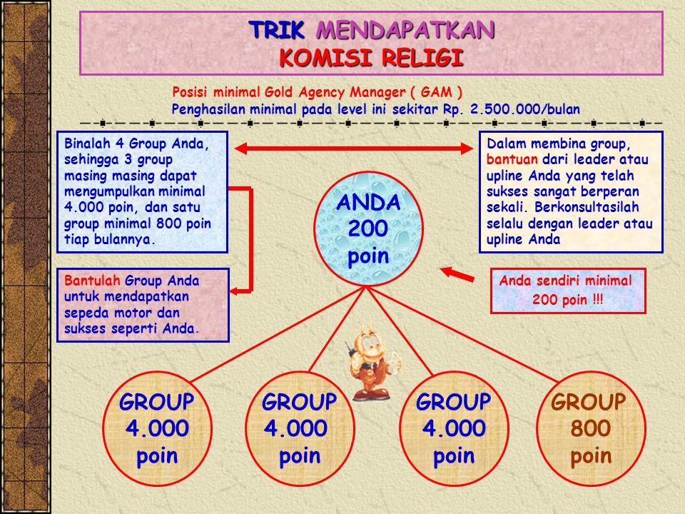 TRIK MENDAPATKAN KOMISI RELIGI ANDA 200 poin GROUP 4.000 poin GROUP 4.000 poin GROUP 4.000 poin GROUP 800 poin Binalah 4 Group Anda, sehingga 3 group