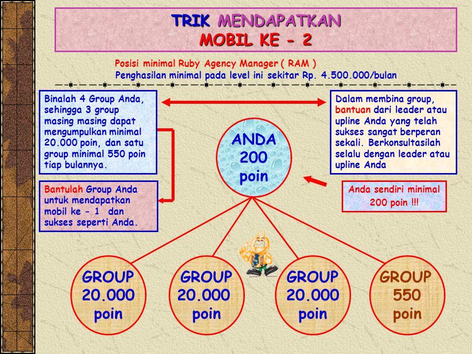 TRIK MENDAPATKAN MOBIL KE - 2 ANDA 200 poin GROUP 20.000 poin GROUP 20.000 poin GROUP 20.000 poin GROUP 550 poin Binalah 4 Group Anda, sehingga 3 grou