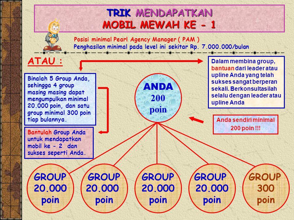 TRIK MENDAPATKAN MOBIL MEWAH KE - 1 ANDA 200 poin GROUP 20.000 poin GROUP 20.000 poin GROUP 20.000 poin GROUP 20.000 poin Binalah 5 Group Anda, sehing