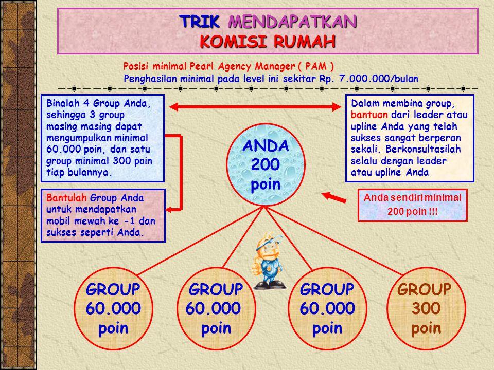TRIK MENDAPATKAN KOMISI RUMAH ANDA 200 poin GROUP 60.000 poin GROUP 60.000 poin GROUP 60.000 poin GROUP 300 poin Binalah 4 Group Anda, sehingga 3 grou