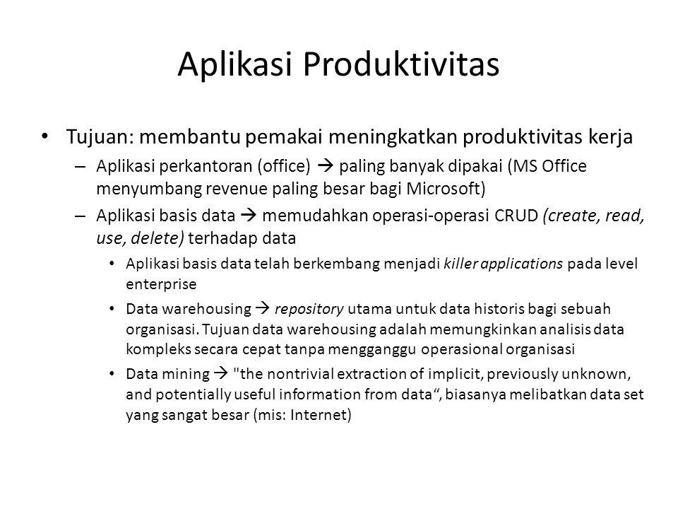 Aplikasi Produktivitas Tujuan: membantu pemakai meningkatkan produktivitas kerja – Aplikasi perkantoran (office)  paling banyak dipakai (MS Office me