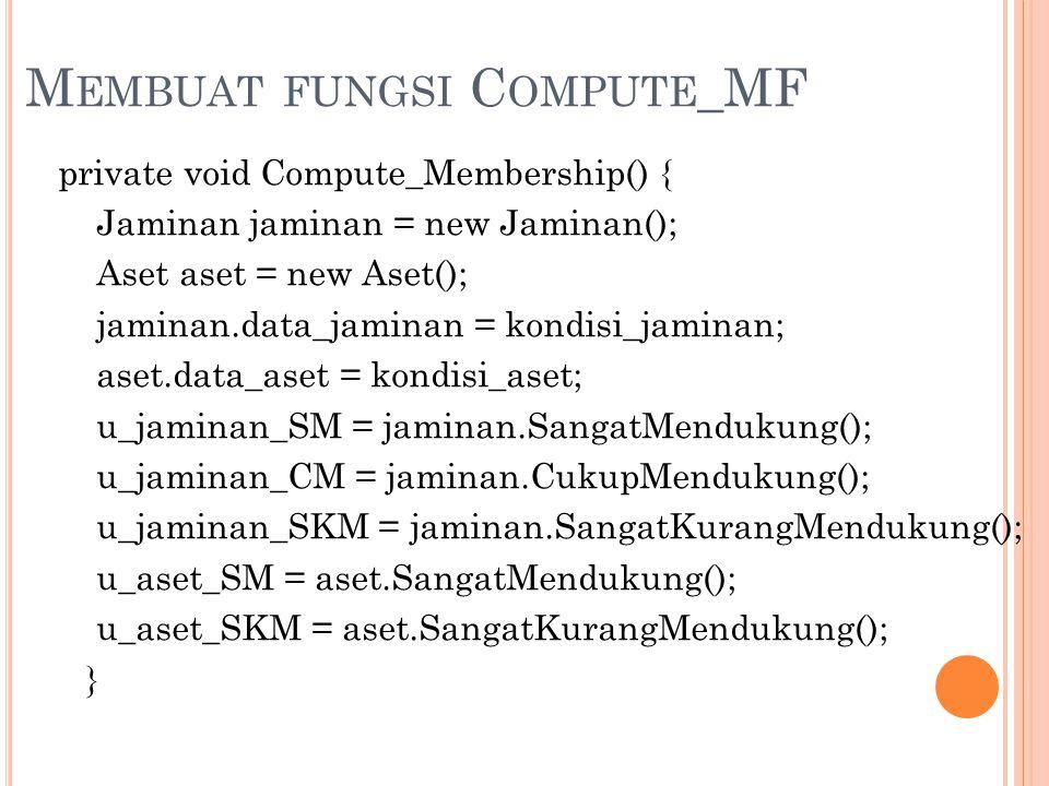 M EMBUAT FUNGSI C OMPUTE _MF private void Compute_Membership() { Jaminan jaminan = new Jaminan(); Aset aset = new Aset(); jaminan.data_jaminan = kondisi_jaminan; aset.data_aset = kondisi_aset; u_jaminan_SM = jaminan.SangatMendukung(); u_jaminan_CM = jaminan.CukupMendukung(); u_jaminan_SKM = jaminan.SangatKurangMendukung(); u_aset_SM = aset.SangatMendukung(); u_aset_SKM = aset.SangatKurangMendukung(); }