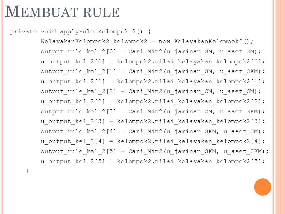 M EMBUAT RULE private void applyRule_Kelompok_2() { KelayakanKelompok2 kelompok2 = new KelayakanKelompok2(); output_rule_kel_2[0] = Cari_Min2(u_jaminan_SM, u_aset_SM); u_output_kel_2[0] = kelompok2.nilai_kelayakan_kelompok2[0]; output_rule_kel_2[1] = Cari_Min2(u_jaminan_SM, u_aset_SKM); u_output_kel_2[1] = kelompok2.nilai_kelayakan_kelompok2[1]; output_rule_kel_2[2] = Cari_Min2(u_jaminan_CM, u_aset_SM); u_output_kel_2[2] = kelompok2.nilai_kelayakan_kelompok2[2]; output_rule_kel_2[3] = Cari_Min2(u_jaminan_CM, u_aset_SKM); u_output_kel_2[3] = kelompok2.nilai_kelayakan_kelompok2[3]; output_rule_kel_2[4] = Cari_Min2(u_jaminan_SKM, u_aset_SM); u_output_kel_2[4] = kelompok2.nilai_kelayakan_kelompok2[4]; output_rule_kel_2[5] = Cari_Min2(u_jaminan_SKM, u_aset_SKM); u_output_kel_2[5] = kelompok2.nilai_kelayakan_kelompok2[5]; }