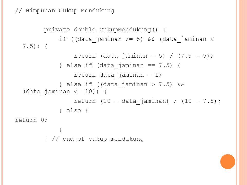 // Himpunan Cukup Mendukung private double CukupMendukung() { if ((data_jaminan >= 5) && (data_jaminan < 7.5)) { return (data_jaminan - 5) / (7.5 - 5); } else if (data_jaminan == 7.5) { return data_jaminan = 1; } else if ((data_jaminan > 7.5) && (data_jaminan <= 10)) { return (10 - data_jaminan) / (10 - 7.5); } else { return 0; } } // end of cukup mendukung