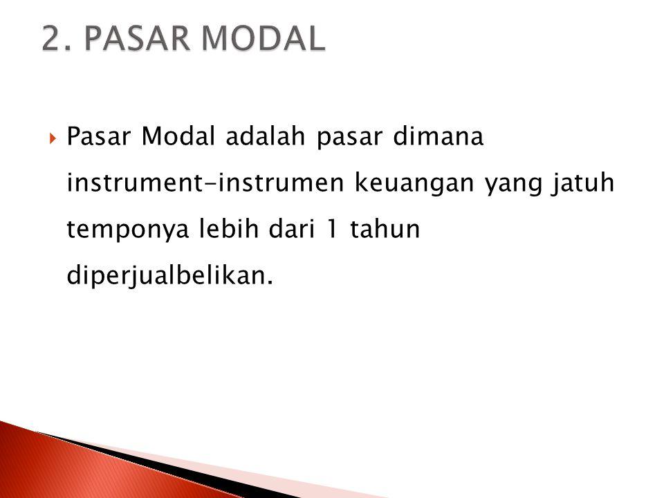  Pasar Modal adalah pasar dimana instrument-instrumen keuangan yang jatuh temponya lebih dari 1 tahun diperjualbelikan.