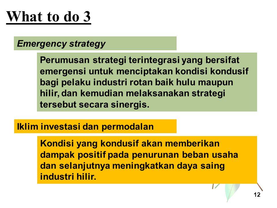 What to do 3 12 Iklim investasi dan permodalan Kondisi yang kondusif akan memberikan dampak positif pada penurunan beban usaha dan selanjutnya meningk
