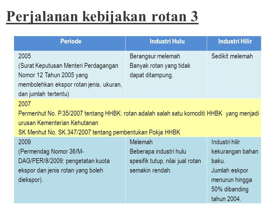 Perjalanan kebijakan rotan 3 4 PeriodeIndustri HuluIndustri Hilir 2005 (Surat Keputusan Menteri Perdagangan Nomor 12 Tahun 2005 yang membolehkan ekspo