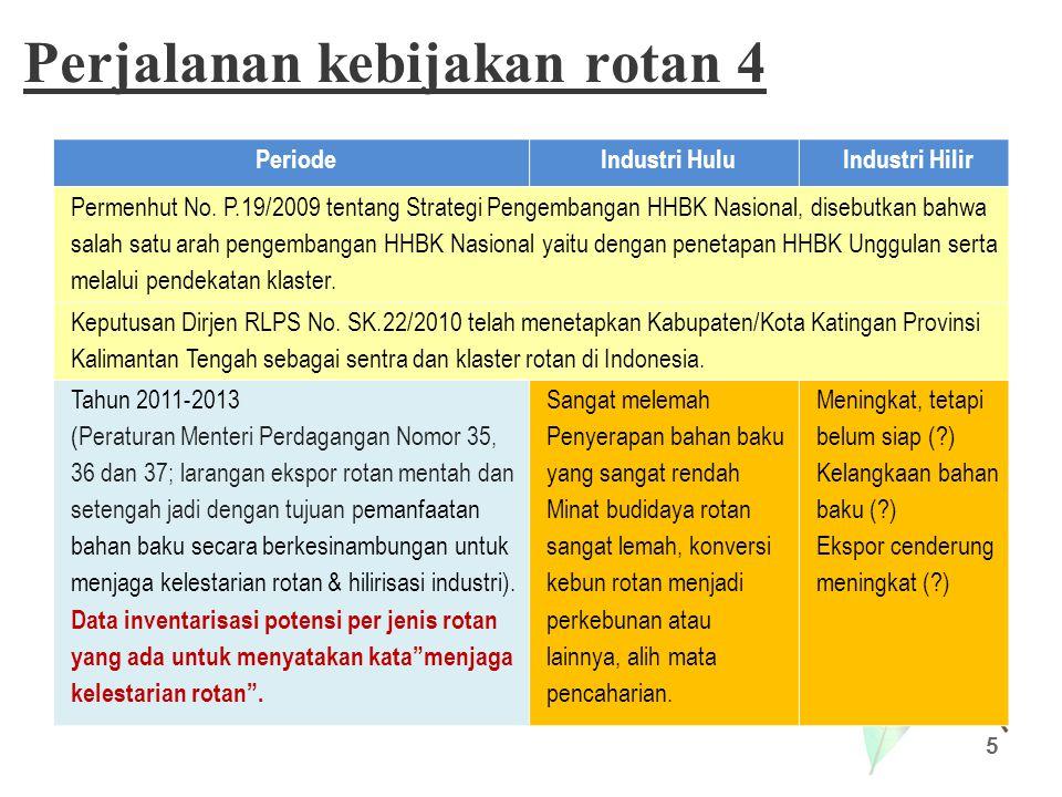 Perjalanan kebijakan rotan 4 5 PeriodeIndustri HuluIndustri Hilir Permenhut No. P.19/2009 tentang Strategi Pengembangan HHBK Nasional, disebutkan bahw