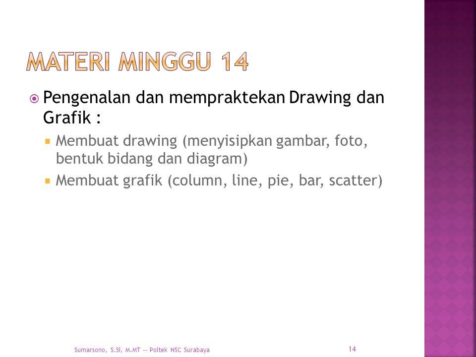  Pengenalan dan mempraktekan Drawing dan Grafik :  Membuat drawing (menyisipkan gambar, foto, bentuk bidang dan diagram)  Membuat grafik (column, l