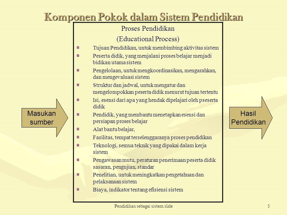 Pendidikan sebagai sistem.slide6 Interaksi sistem pendidikan dan lingkungannya Masukan Dari Masyarakat Hasil Pendidikan Untuk masyarakat Pengetahuan Nilai Tujuan Yang ada Penduduk, Dan tersedianya Tenaga kerja yg berkualitas Daya dukung ekonomi Tujuan Pendidikan Isi Pendidikan Peserta didik Pendidik,dll Biaya Sarana fisik Individu terdidik LEBIH MAMPU MEMENUHI KEBUTUHAN SENDIRI DAN MASY SEBAGAI: -Individu dan anggota keluarga -Pekerja dalam sektor ekonomi -Pemimpin dan pembaharu -Warga negara setempat dan dunia -Penyumbang pada kebudayaan KARENA PENDIDIKAN MENGEMBANGKAN Pengetahuan dasar Ketrampilan intelektual dan kemampuan pe- Nalaran Nilai, sikap, motivasi Kemampuan kreativitas dan inovasi Apresiasi budaya Rasa tanggungjawab sosial Penghayatan terhadap dunia modern