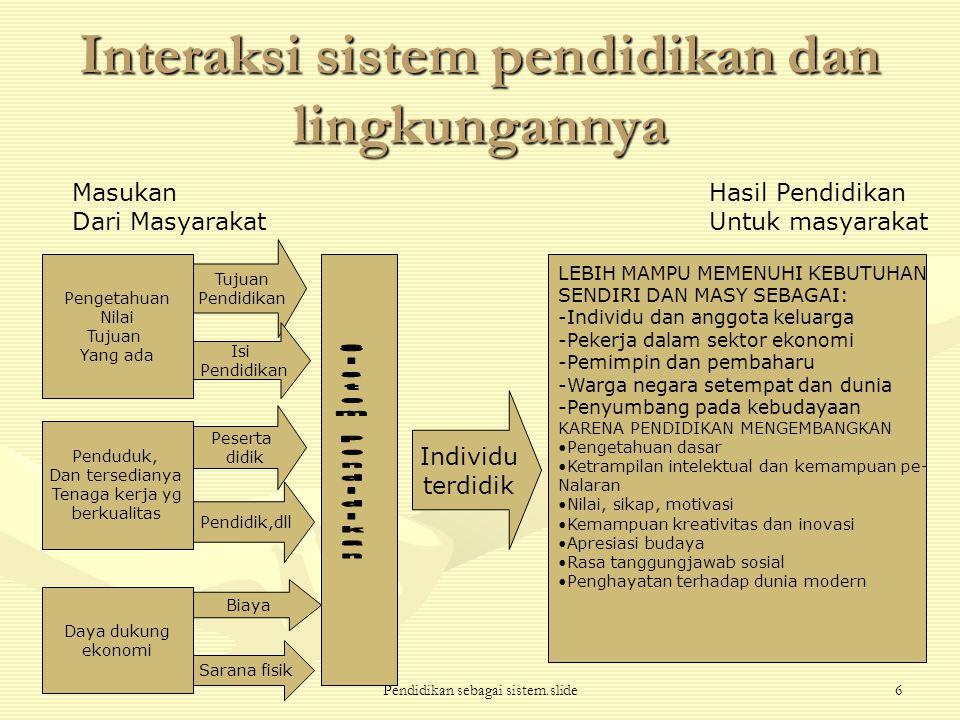 Pendidikan sebagai sistem.slide6 Interaksi sistem pendidikan dan lingkungannya Masukan Dari Masyarakat Hasil Pendidikan Untuk masyarakat Pengetahuan N