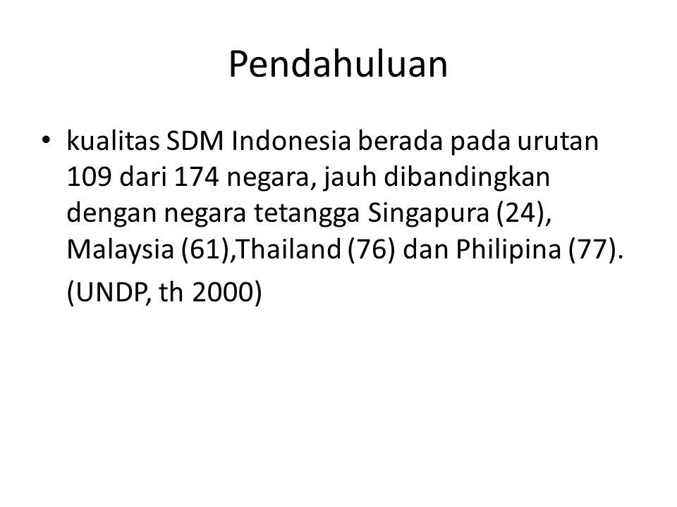 Orang miskin dilarang sekolah pengangguran 19 % dari jumlah remaja di Indonesia (14 ribu)  pengguna narkoba.