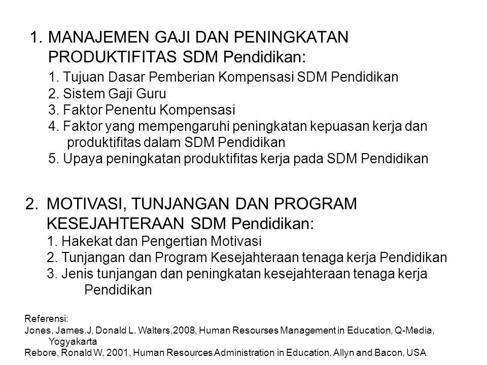 1.MANAJEMEN GAJI DAN PENINGKATAN PRODUKTIFITAS SDM Pendidikan: 1. Tujuan Dasar Pemberian Kompensasi SDM Pendidikan 2. Sistem Gaji Guru 3. Faktor Penen