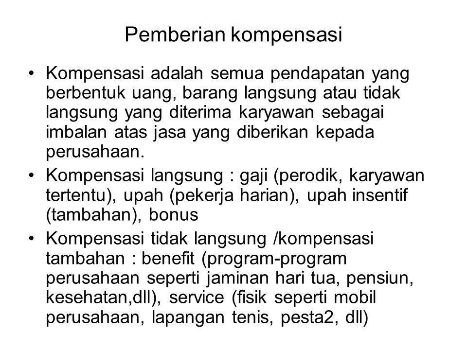 Pemberian kompensasi Kompensasi adalah semua pendapatan yang berbentuk uang, barang langsung atau tidak langsung yang diterima karyawan sebagai imbala