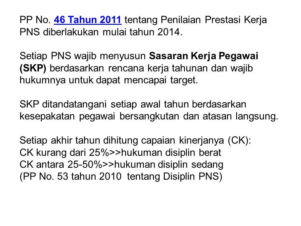 PP No. 46 Tahun 2011 tentang Penilaian Prestasi Kerja PNS diberlakukan mulai tahun 2014.46 Tahun 2011 Setiap PNS wajib menyusun Sasaran Kerja Pegawai