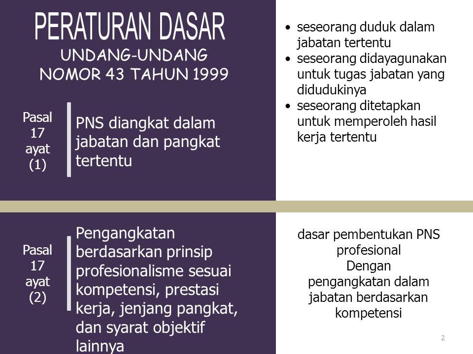 2 UNDANG-UNDANG NOMOR 43 TAHUN 1999 Pasal 17 ayat (1) PNS diangkat dalam jabatan dan pangkat tertentu seseorang duduk dalam jabatan tertentu seseorang