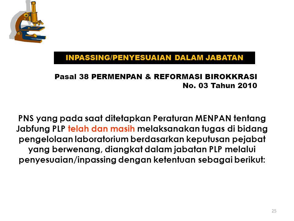 25 PNS yang pada saat ditetapkan Peraturan MENPAN tentang Jabfung PLP telah dan masih melaksanakan tugas di bidang pengelolaan laboratorium berdasarka