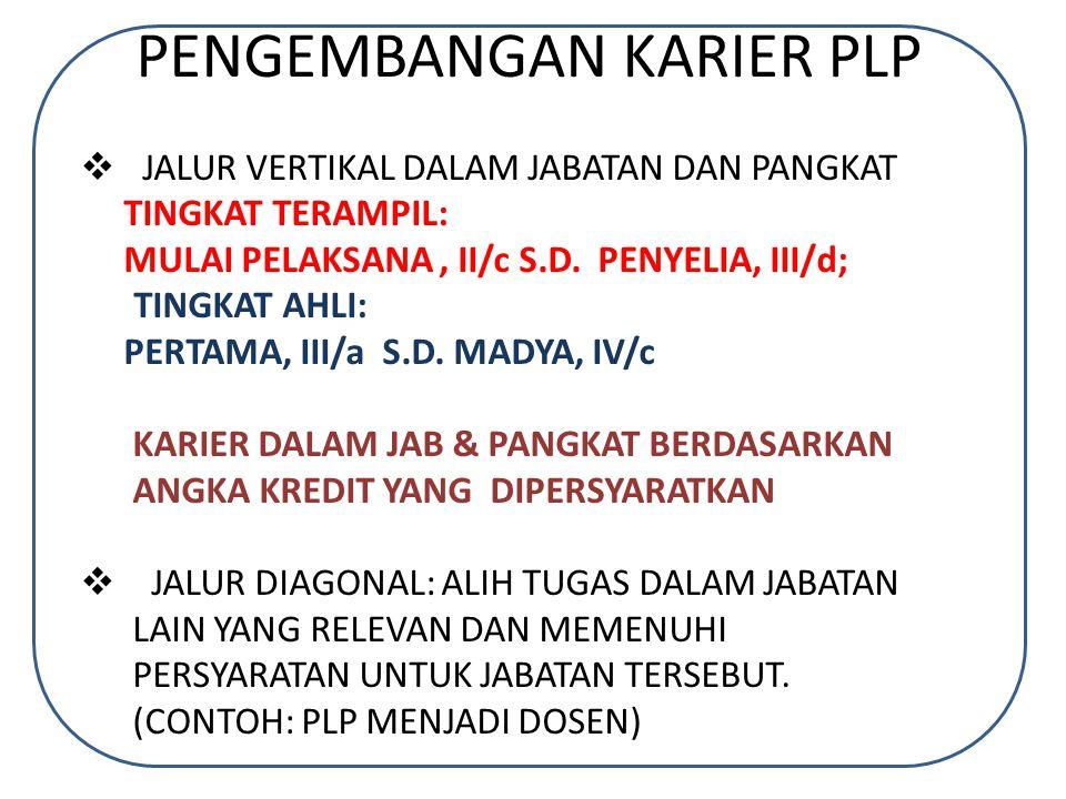 PENGEMBANGAN KARIER PLP  JALUR VERTIKAL DALAM JABATAN DAN PANGKAT TINGKAT TERAMPIL: MULAI PELAKSANA, II/c S.D. PENYELIA, III/d; TINGKAT AHLI: PERTAMA