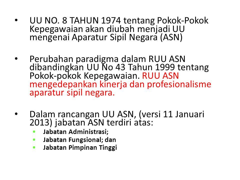 UU NO. 8 TAHUN 1974 tentang Pokok-Pokok Kepegawaian akan diubah menjadi UU mengenai Aparatur Sipil Negara (ASN) Perubahan paradigma dalam RUU ASN diba